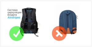 почему болят плечи от рюкзака